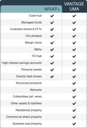 WealthPortal_Package_Comparison